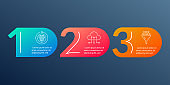 3 steps info graphic for business presentation. Timeline infographics template with outline numbers. Five parts or options for workflow layout design. Vector illustration.
