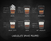 Dessert drinks recipes in disposable paper cup