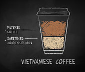 Chalk drawn sketch of Vietnamese coffee