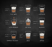 Coffee recipes in disposable paper cup