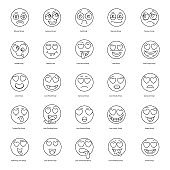 Modern Text Face Emoticon Vectors Pack