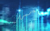 Digital financial chart interface, trading