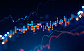 Growing digital graph interface, stock market