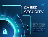 Horizontal banner Cyber security: information privacy idea or Ð¡yber data security.