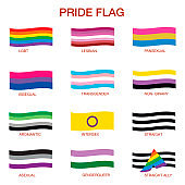 LGBT Official Pride Flag Collection.Signs for people of different Sexual Orientations