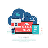 Saas Business Cloud Technology Trend stock illustration