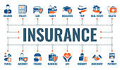 Insurance Services Banner