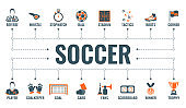 Soccer Typography Banner
