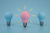 Light Bulb, Minimal Idea Concept