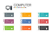 Computer Infographic 10 option line concept.CPU, Laptop, Keyboard, hard drive simple icons