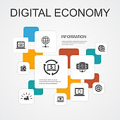 Digital economy Infographic 10 line icons template.computing technology, e-business, e-commerce, data center simple icons