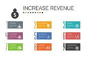 increase revenue Infographic 10 option line concept.Raise prices, reduce expenses, best practices, strategy simple icons
