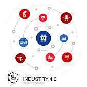 Industry 4.0 colored circle concept with simple icons. Contains such elements as internet, automation, manufacturing, computing