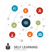 Self learning colored circle concept with simple icons. Contains such elements as personal growth, inspiration, creativity, development