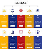 Science Infographic 10 steps UI design.invention, physics, laboratory, university  simple icons