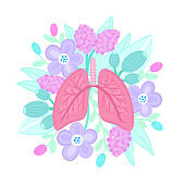 Vector healthy lungs on flowers. Illustration for label, advertisement of pulmonary medicine