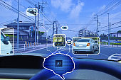 AI concept that expresses autonomous driving