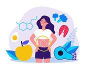 Metabolism of human organism