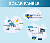 Solar Panels Infographic Electricity from Sun