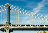 Side view of the Manhattan Bridge in New York City