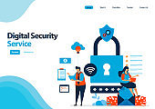 landing page template of digital security service to protect access and use of digital facilities. multiple security with a password. illustration for ui ux, website, web, mobile apps, flyer, brochure
