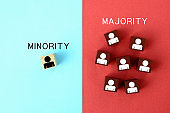 Minority and majority images