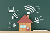 House object and Wi-Fi images