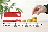 Increasing financial property images