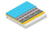 Vector illustration underfloor heating isolated on white background. Technical details of floor heating system under ceramic tiles in flat cartoon style. 3D isometric layers of floor heating system.