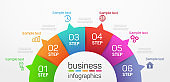 Circle shape business infographic vector design template with 6  steps