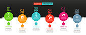 Creative concept for infographic  with 6 steps, options, parts or processes