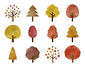 Watercolor icons set of autumnal trees
