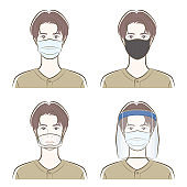 Prevention of virus infection, Mask, face shield, Man,