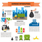 Waste recycling infographic set. Gathering, sorting, transporting and recycling process different types of garbage. Vector illustration.