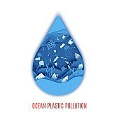Ocean plastic pollution poster. Paper cut drop form depth under water sea cave with fishes, coral reef, seabed in algae, waves disposable tableware rubbish. Vector concept World Oceans Day 8 June.