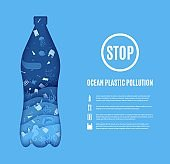 Stop ocean plastic pollution banner design template in paper cut style. Papercut 3d background. Bottle cut out silhouette inside which sea inhabitants plastic garbage. Vector World Oceans Day concept