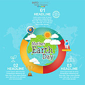 Mother earth day concept with globe and green. World environment day.