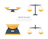 Set of three scales. Bowls of scales in balance and imbalance. Libra. Vector.