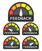 FEEDBACK icon set on speedometer on white background. High risk meter. Vector.