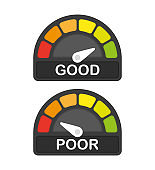 Credit rating icon on speedometer on white background. Vector.