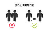 Social distancing keep your distance 1 meter or 6 feet icon. Vector.