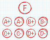 Hand drawn vector red grades with circles, pluses and minuses on a sheet in a cage. Vector
