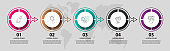 Vector template circle infographic. Business concept with 5 options and labels. Five steps for graph, diagrams, slideshow