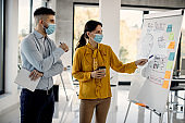 Business colleagues wearing face masks while brainstorming about new project on whiteboard in the office.
