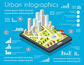Isometric city map navigations urban cartography business
