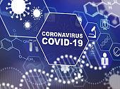Coronavirus, covid-19, test results on a digital screen