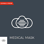 Medical mask related vector thin line icon.