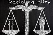Racial equality concept on blackboard
