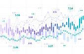 Growth candlestick chart