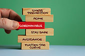 Coronavirus script on wooden blocks